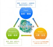 sustainable_1_img