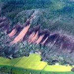 地震の確率