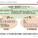 空き家(既存住宅)共有経済市場創造モデル